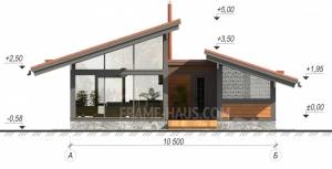 Смета строительства одноэтажного дома, выбор технологии